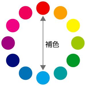 迷いを解決するDTPにおける配色 ...